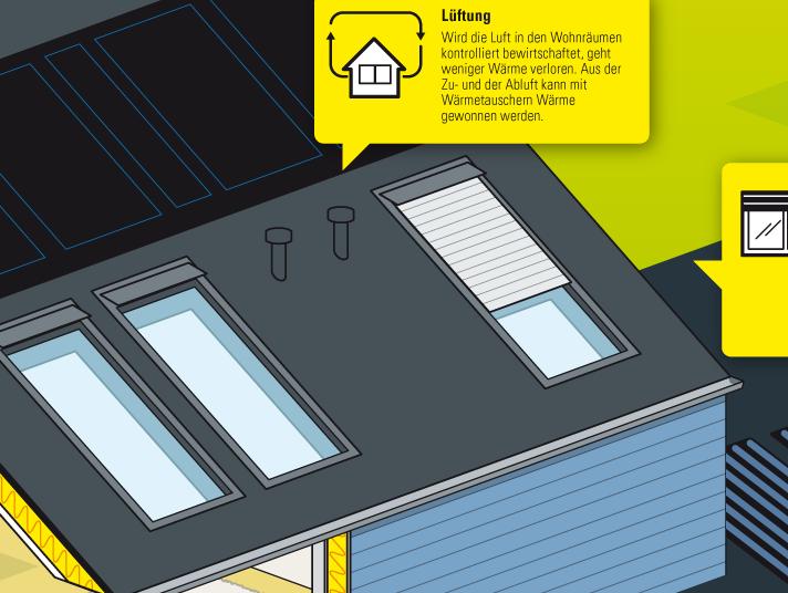 martin baaske nzz h user der zukunft. Black Bedroom Furniture Sets. Home Design Ideas