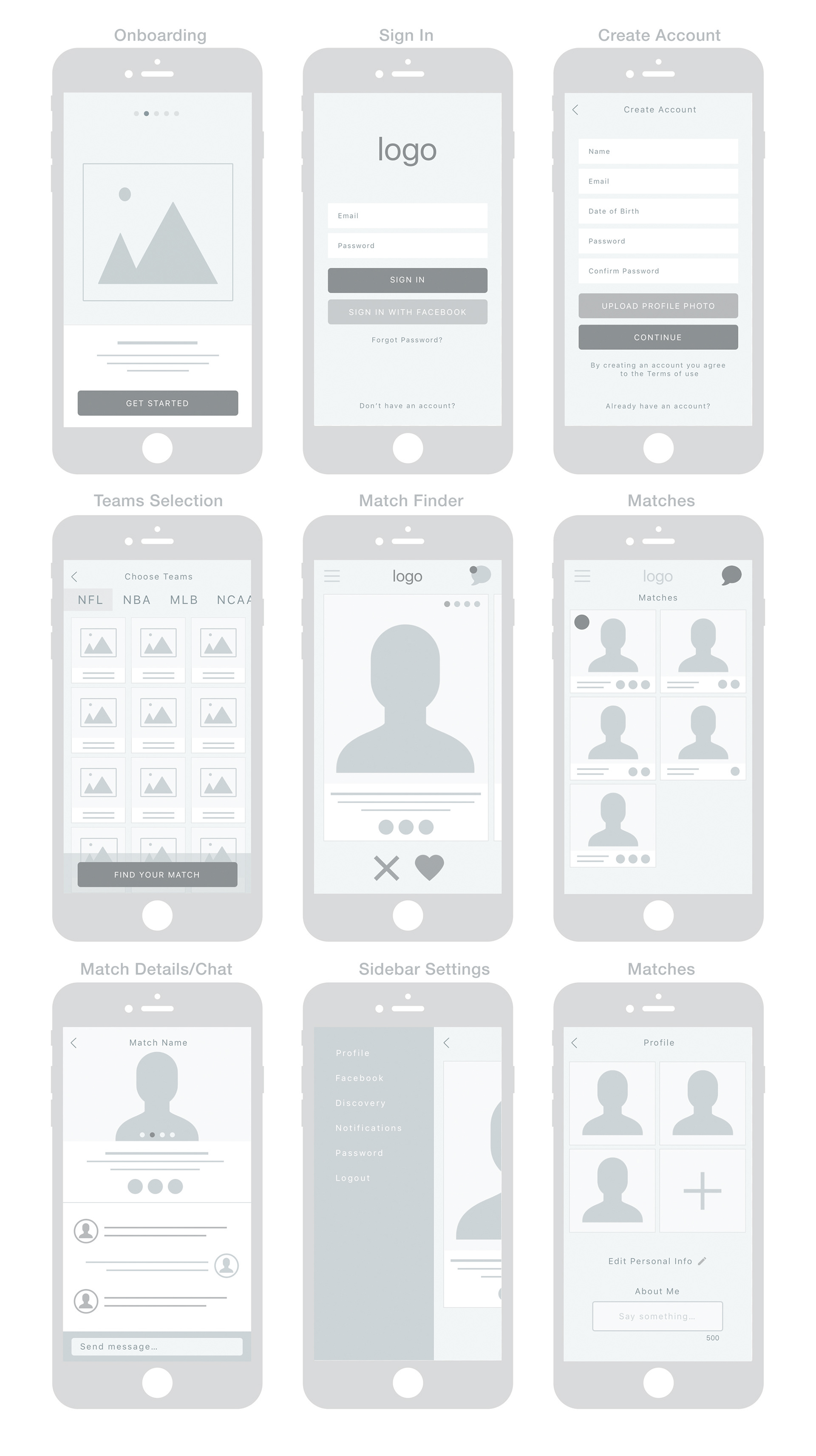 dating site wireframe