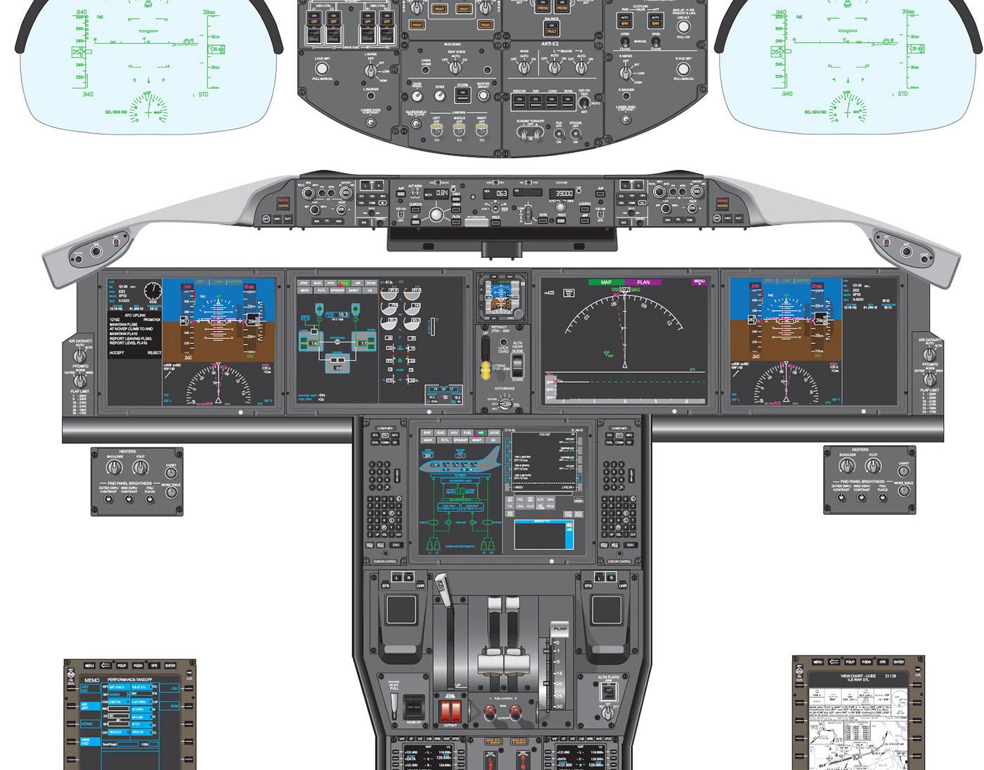 Typhoon H Pro >> Glyn Chadwick - Boeing 787-8 Cockpit Diagram