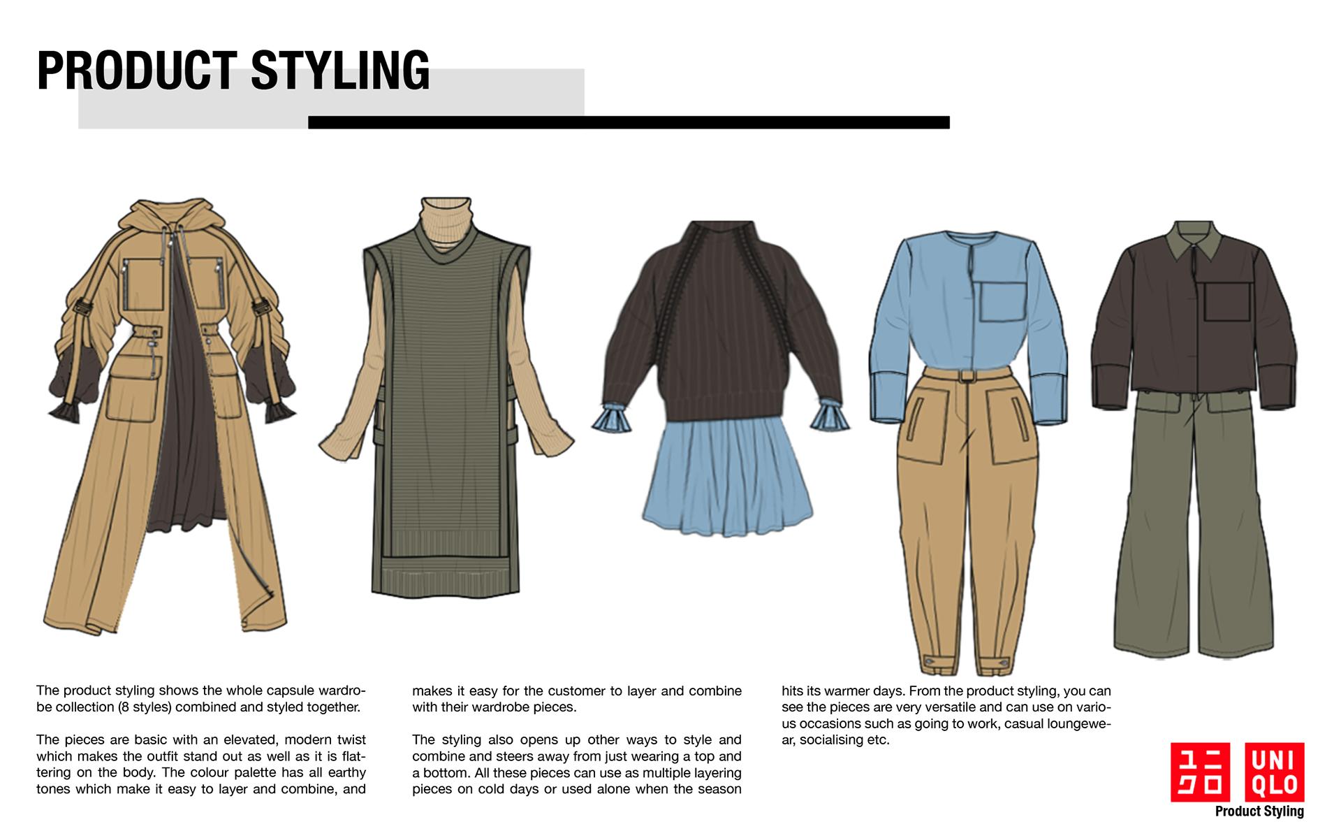 Charmina Rose Kristensen Fashion Design For Uniqlo Cad