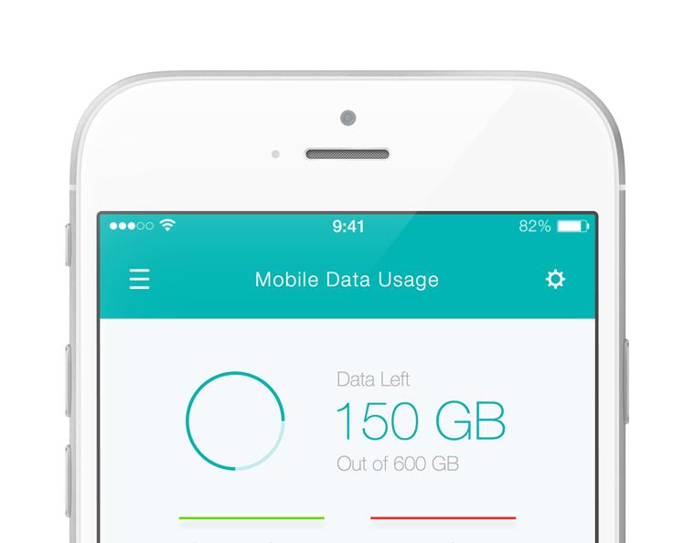 Copy My Data Iphone