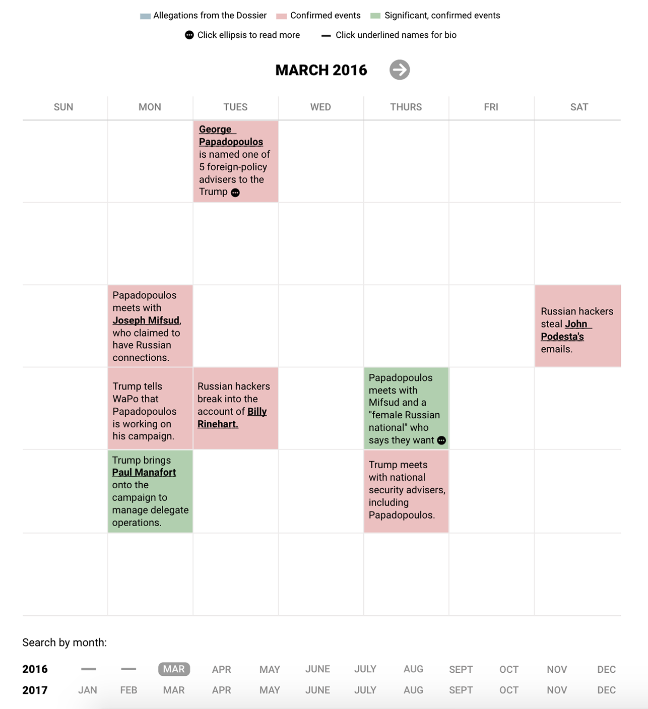 an interactive calendar of all of the events associated with the russia investigation over the past year