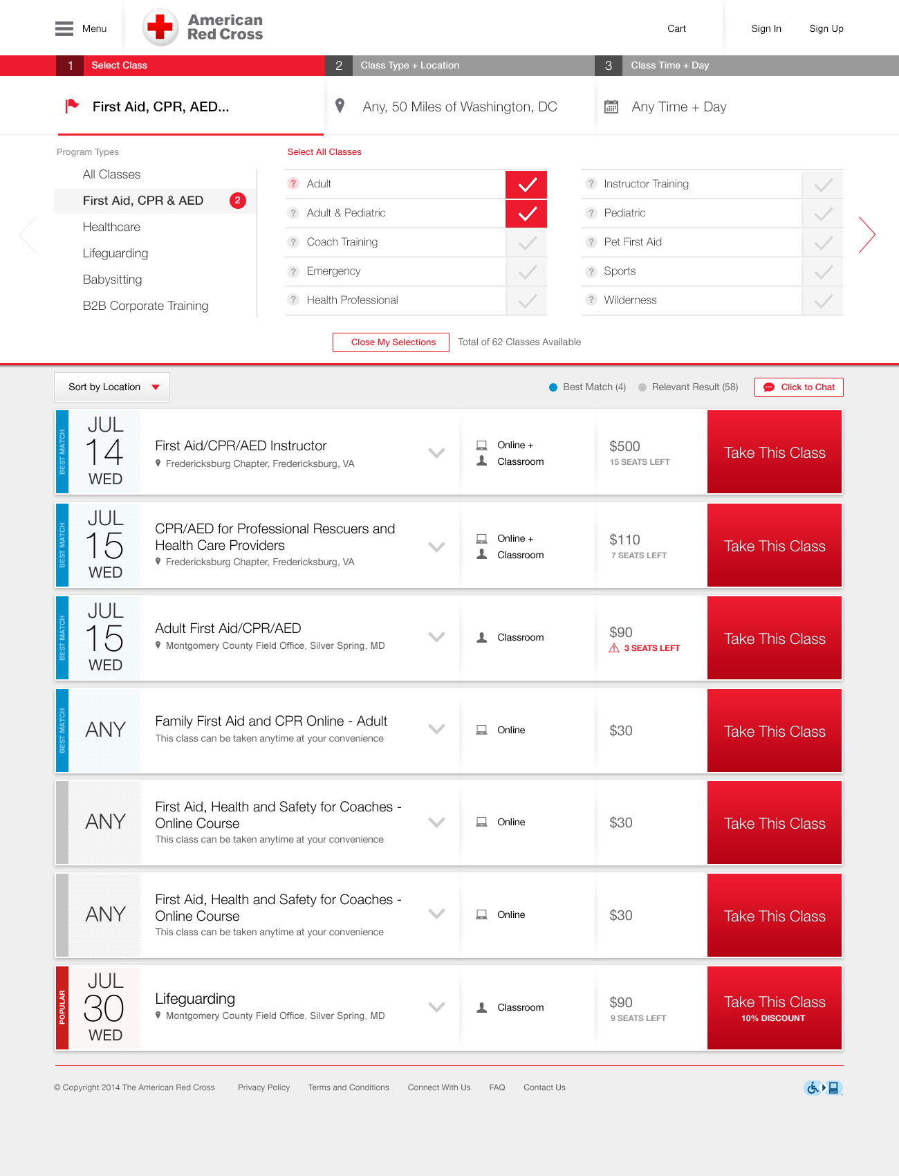 Perphic product design user experience and digital strategy american red cross training certification user flow responsive design 1betcityfo Image collections