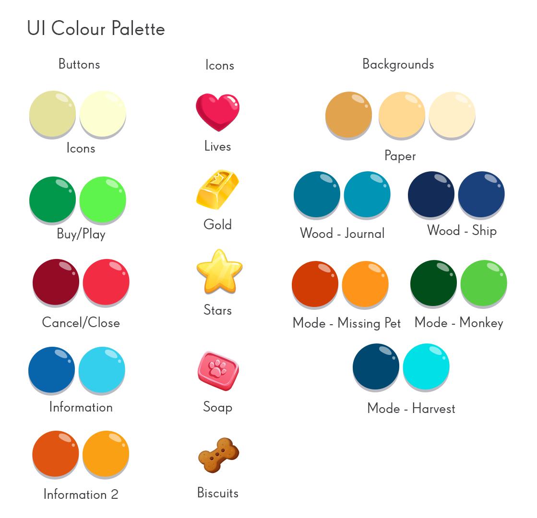 Caitlin Goodale - UI/UX Designer - Pet Rescue Puzzle Saga