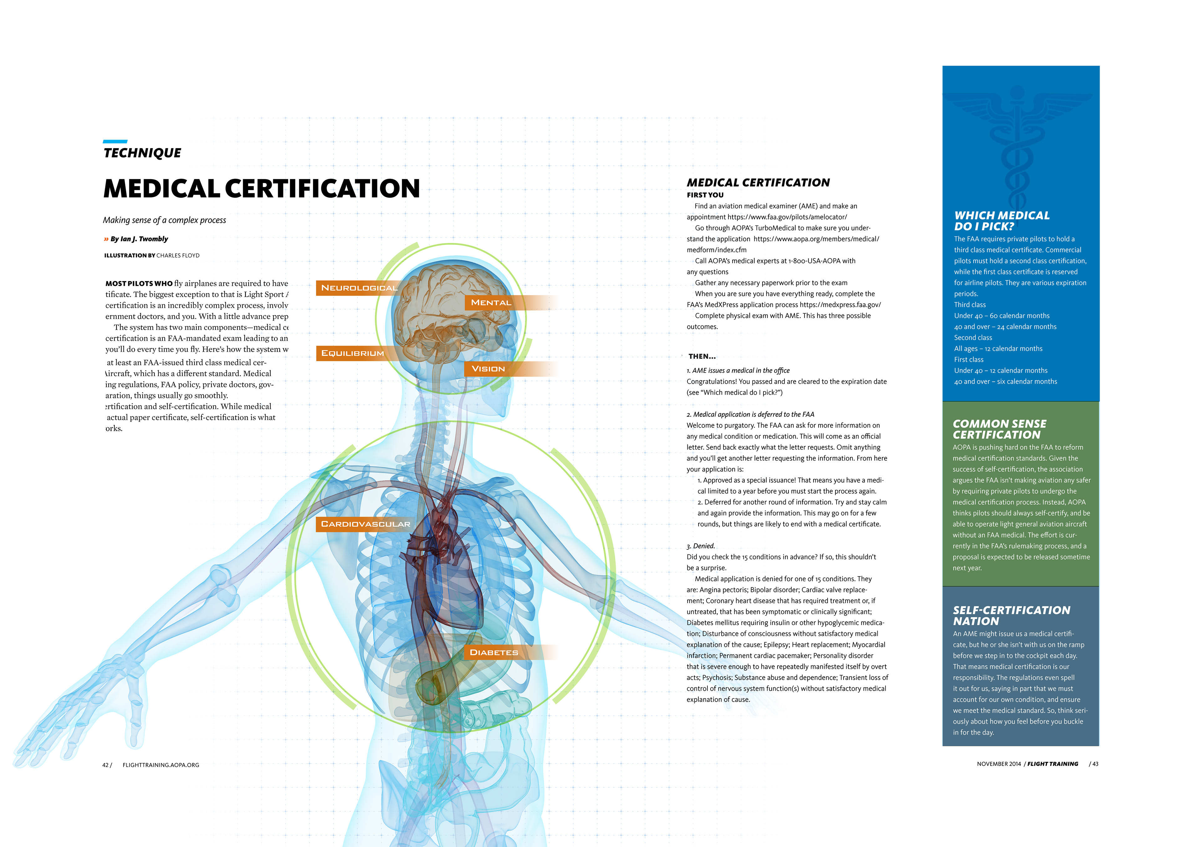 Charles Floyd Design And Illustration Biomedical Science