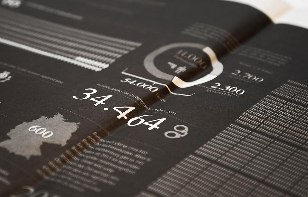 bergfest gesellschaft f r kommunikation mbh waffen infographic for s ddeutsche zeitung. Black Bedroom Furniture Sets. Home Design Ideas
