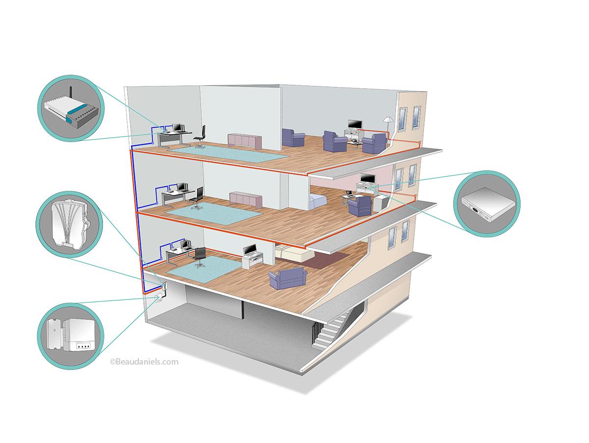 Fios Installation Apartment Building